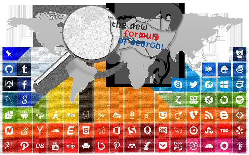 SMO company India, SMO services India, Social Media Optimization